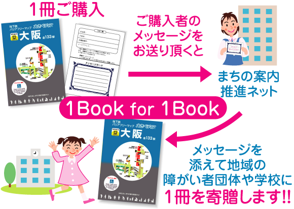 1Book for 1Bookの説明図